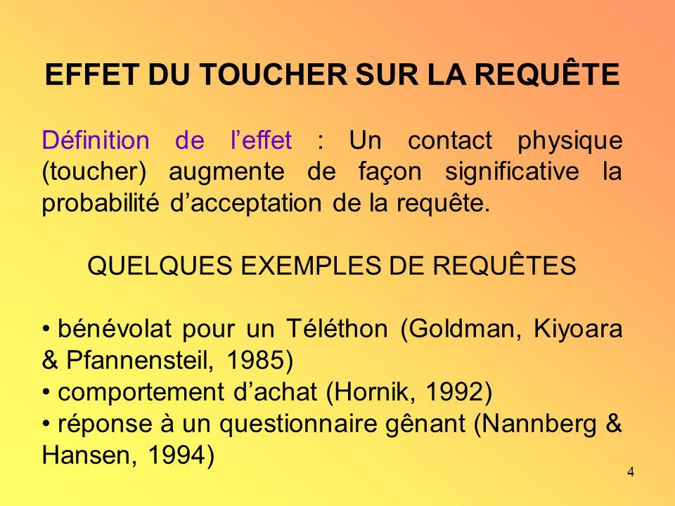 4 EFFET DU TOUCHER SUR LA REQUÊTE Définition de leffet : Un contact physique (toucher) augmente de façon significative la probabilité dacceptation de