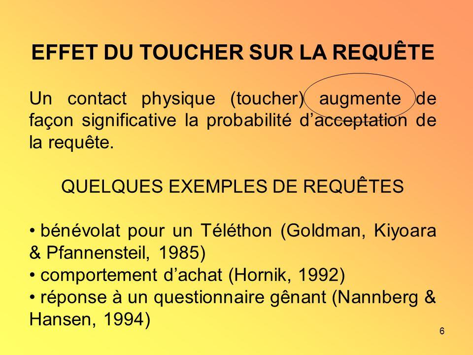 6 EFFET DU TOUCHER SUR LA REQUÊTE Un contact physique (toucher) augmente de façon significative la probabilité dacceptation de la requête. QUELQUES EX