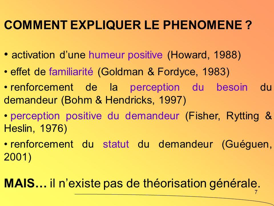 7 COMMENT EXPLIQUER LE PHENOMENE ? activation dune humeur positive (Howard, 1988) effet de familiarité (Goldman & Fordyce, 1983) renforcement de la pe