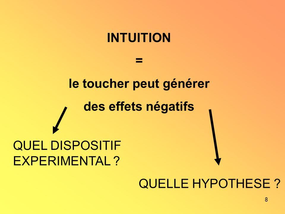 8 INTUITION = le toucher peut générer des effets négatifs QUEL DISPOSITIF EXPERIMENTAL ? QUELLE HYPOTHESE ?