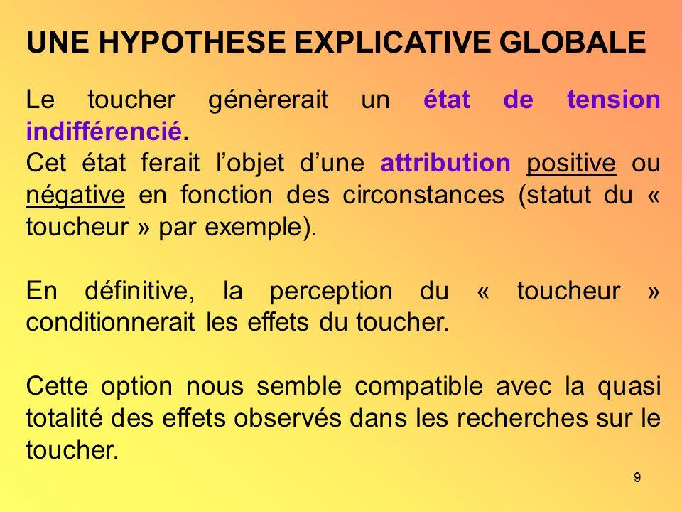9 UNE HYPOTHESE EXPLICATIVE GLOBALE Le toucher génèrerait un état de tension indifférencié. Cet état ferait lobjet dune attribution positive ou négati