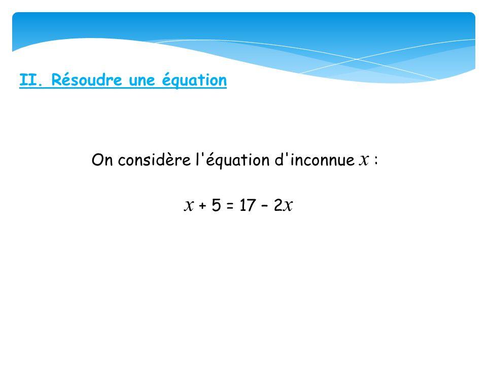 II. Résoudre une équation On considère l'équation d'inconnue x : x + 5 = 17 – 2 x