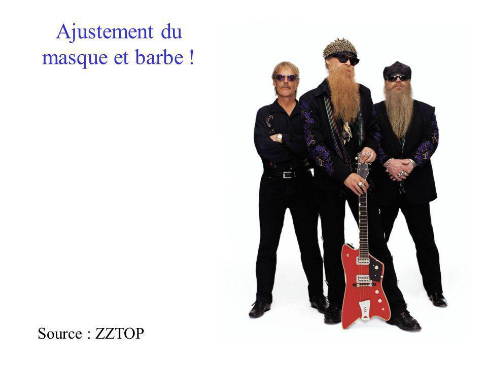 Ajustement du masque et barbe ! Source : ZZTOP