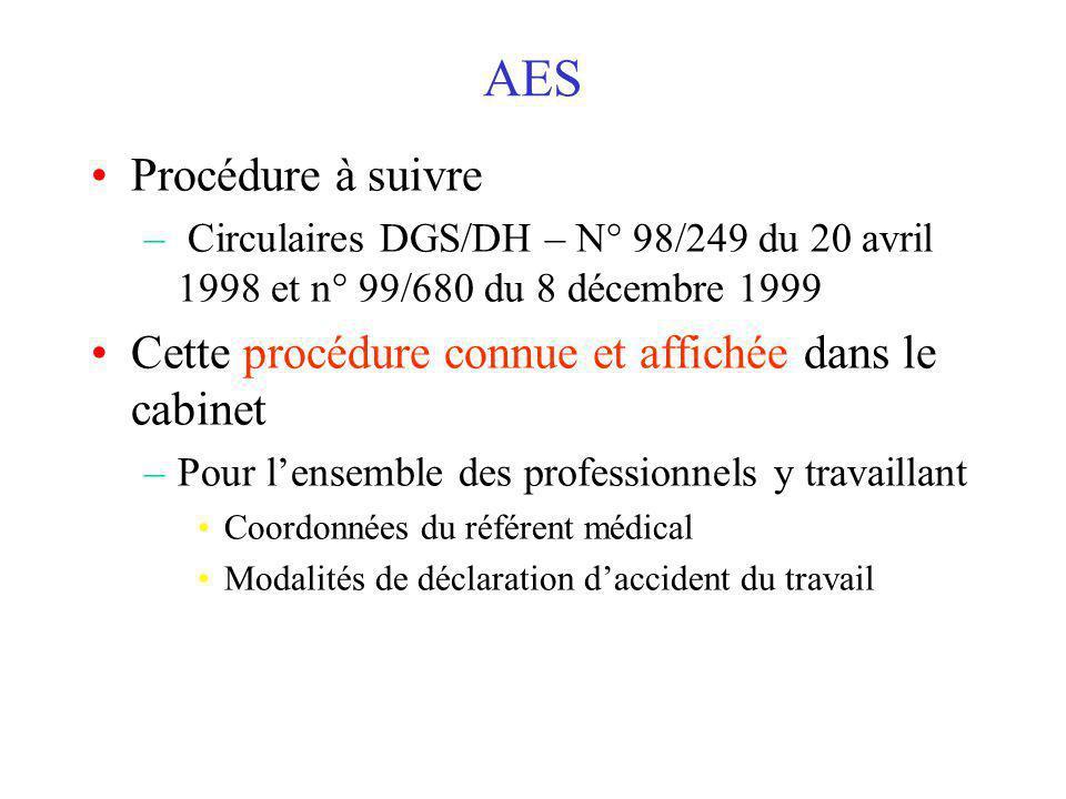 AES Procédure à suivre – Circulaires DGS/DH – N° 98/249 du 20 avril 1998 et n° 99/680 du 8 décembre 1999 Cette procédure connue et affichée dans le cabinet –Pour lensemble des professionnels y travaillant Coordonnées du référent médical Modalités de déclaration daccident du travail