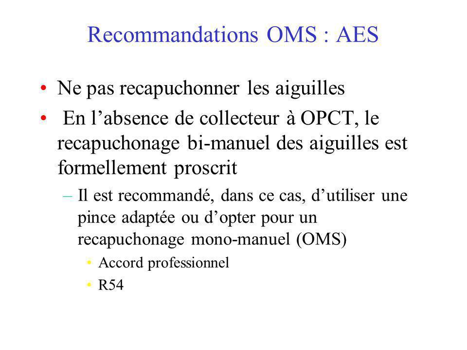 Recommandations OMS : AES Ne pas recapuchonner les aiguilles En labsence de collecteur à OPCT, le recapuchonage bi-manuel des aiguilles est formellement proscrit –Il est recommandé, dans ce cas, dutiliser une pince adaptée ou dopter pour un recapuchonage mono-manuel (OMS) Accord professionnel R54