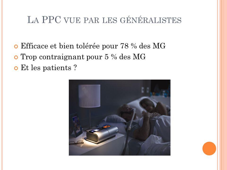 L A PPC VUE PAR LES GÉNÉRALISTES Efficace et bien tolérée pour 78 % des MG Trop contraignant pour 5 % des MG Et les patients ?