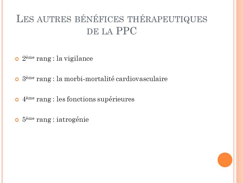 L ES AUTRES BÉNÉFICES THÉRAPEUTIQUES DE LA PPC 2 ème rang : la vigilance 3 ème rang : la morbi-mortalité cardiovasculaire 4 ème rang : les fonctions s