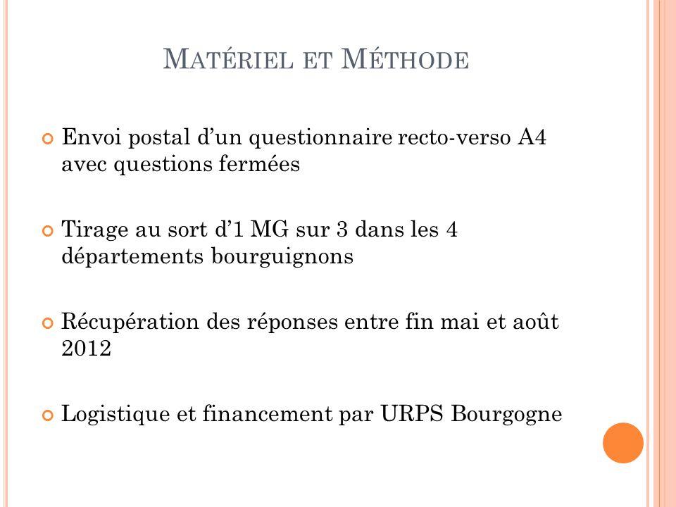 M ATÉRIEL ET M ÉTHODE Envoi postal dun questionnaire recto-verso A4 avec questions fermées Tirage au sort d1 MG sur 3 dans les 4 départements bourguig