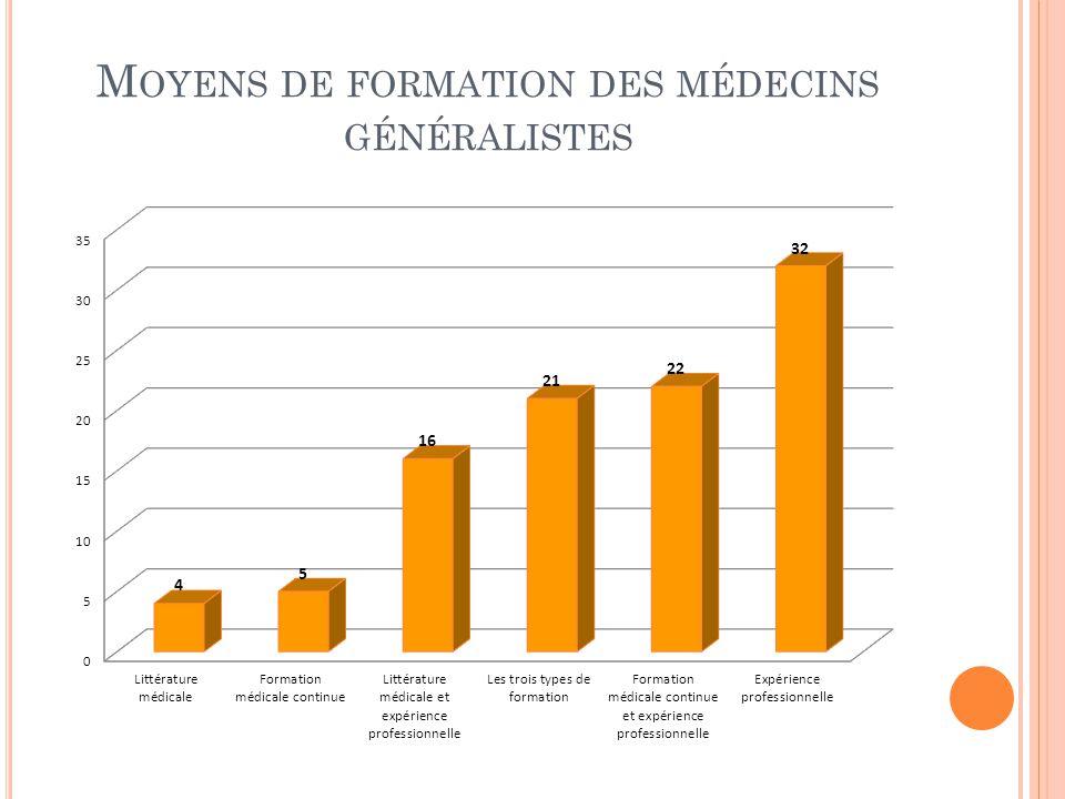 M OYENS DE FORMATION DES MÉDECINS GÉNÉRALISTES