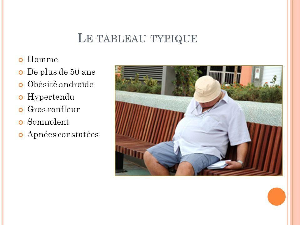L E TABLEAU TYPIQUE Homme De plus de 50 ans Obésité androïde Hypertendu Gros ronfleur Somnolent Apnées constatées