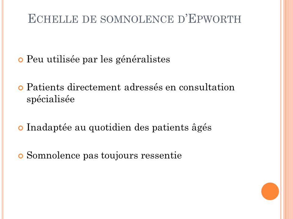 E CHELLE DE SOMNOLENCE D E PWORTH Peu utilisée par les généralistes Patients directement adressés en consultation spécialisée Inadaptée au quotidien d