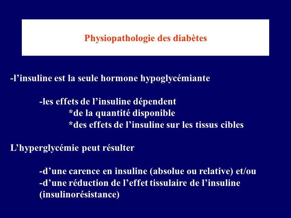 Physiopathologie des diabètes -linsuline est la seule hormone hypoglycémiante -les effets de linsuline dépendent *de la quantité disponible *des effet