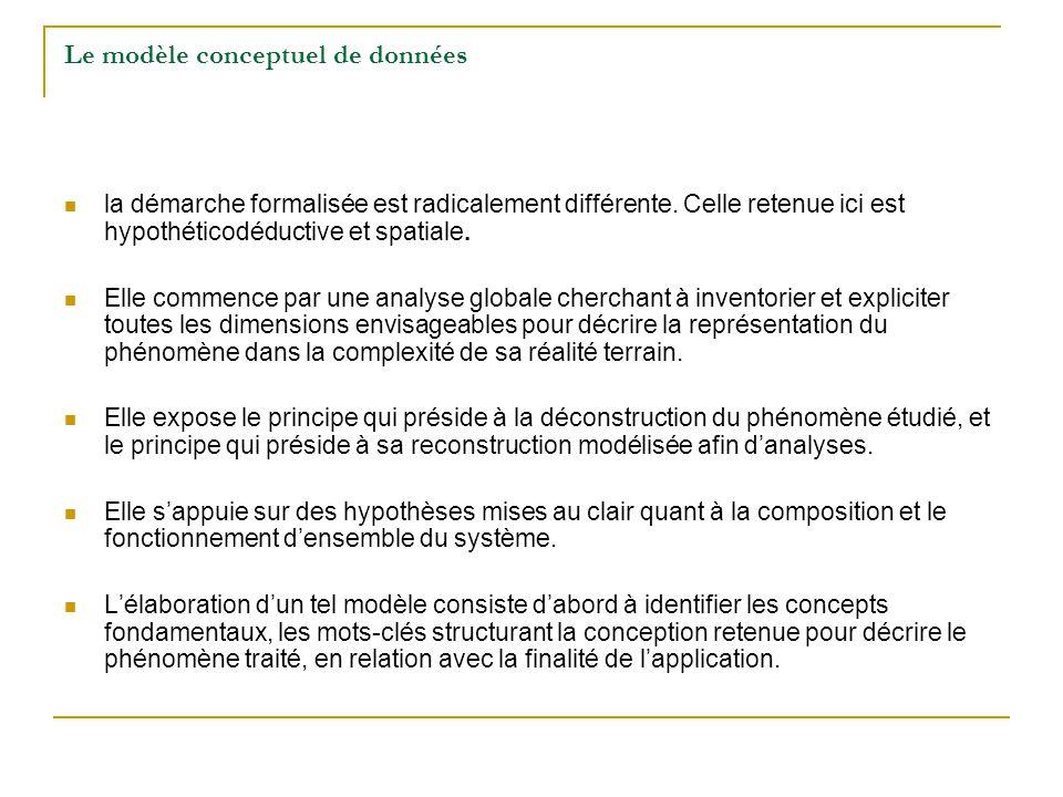 Le modèle conceptuel de données la démarche formalisée est radicalement différente. Celle retenue ici est hypothéticodéductive et spatiale. Elle comme