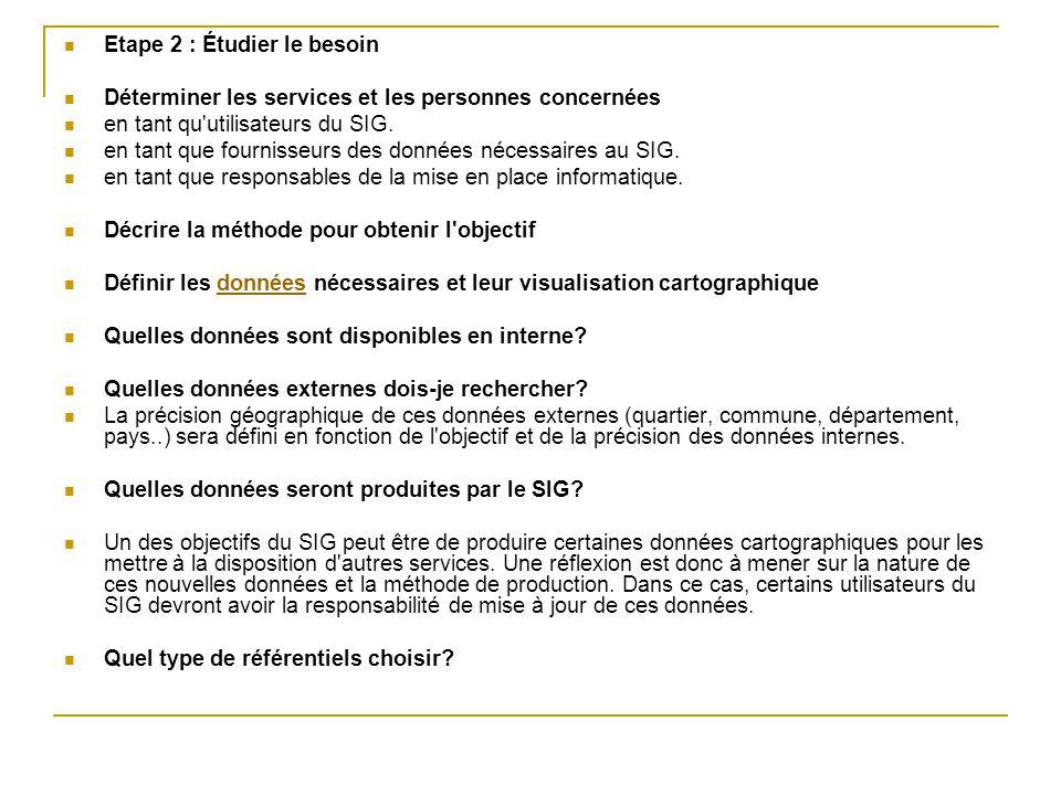 Etape 2 : Étudier le besoin Déterminer les services et les personnes concernées en tant qu'utilisateurs du SIG. en tant que fournisseurs des données n