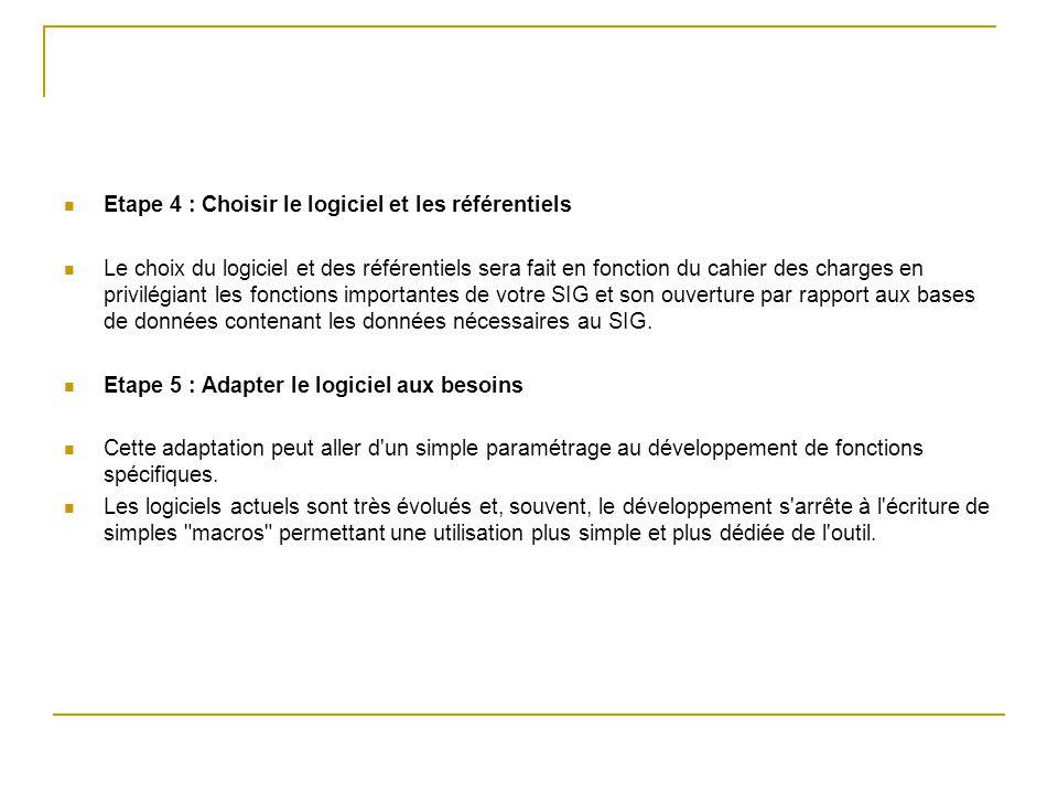 Etape 4 : Choisir le logiciel et les référentiels Le choix du logiciel et des référentiels sera fait en fonction du cahier des charges en privilégiant