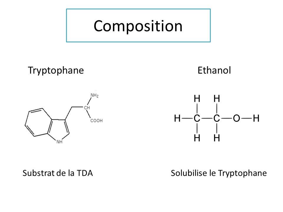 Composition Tryptophane Ethanol Substrat de la TDA Solubilise le Tryptophane
