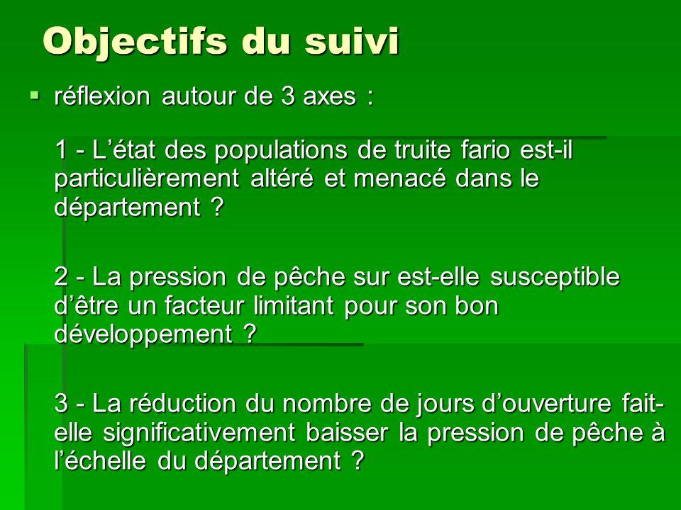 Objectifs du suivi réflexion autour de 3 axes : réflexion autour de 3 axes : 1 - Létat des populations de truite fario est-il particulièrement altéré et menacé dans le département .