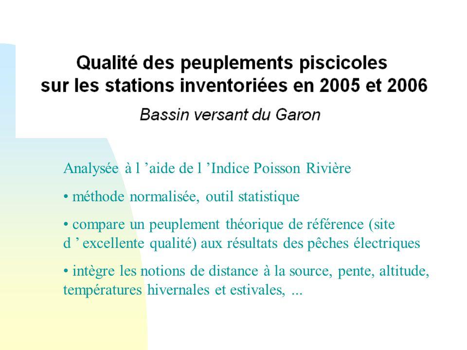 Analysée à l aide de l Indice Poisson Rivière méthode normalisée, outil statistique compare un peuplement théorique de référence (site d excellente qu