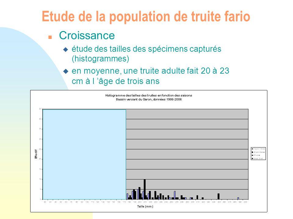 Etude de la population de truite fario n Croissance u étude des tailles des spécimens capturés (histogrammes) u en moyenne, une truite adulte fait 20