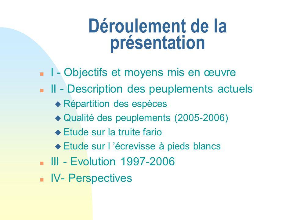 Déroulement de la présentation n I - Objectifs et moyens mis en œuvre n II - Description des peuplements actuels u Répartition des espèces u Qualité d