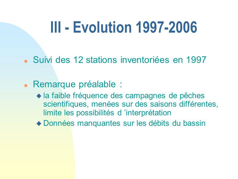 III - Evolution 1997-2006 n Suivi des 12 stations inventoriées en 1997 n Remarque préalable : u la faible fréquence des campagnes de pêches scientifiq