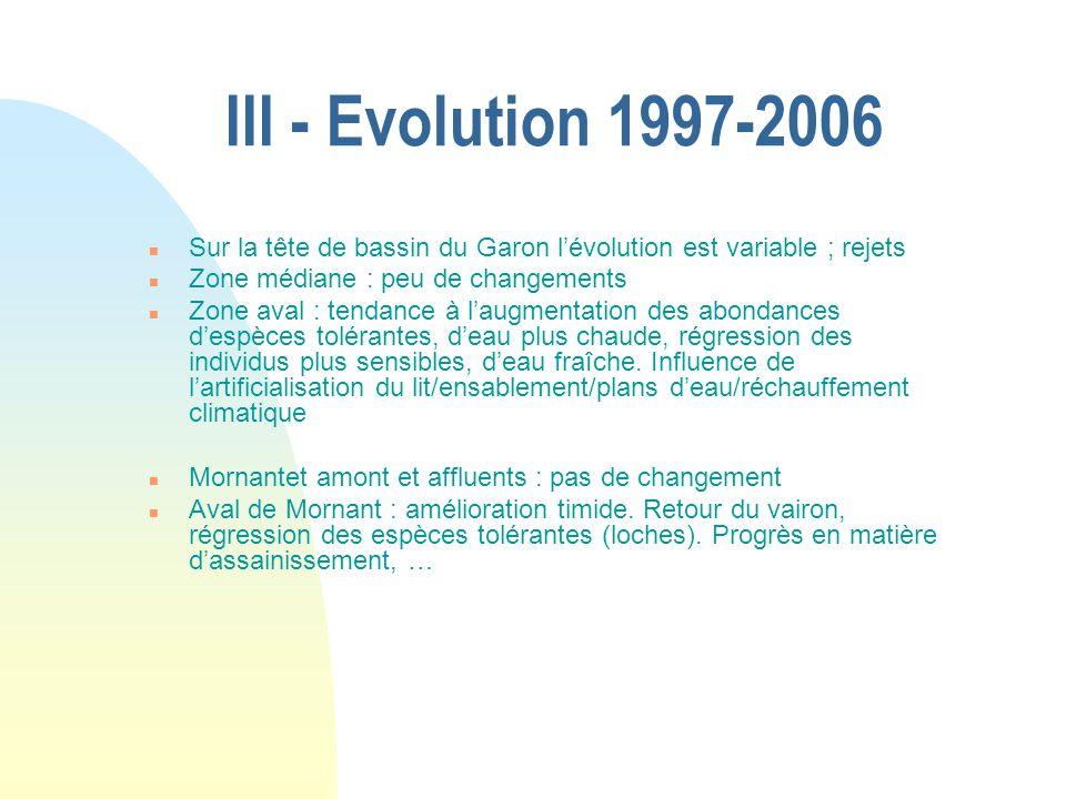 n Sur la tête de bassin du Garon lévolution est variable ; rejets n Zone médiane : peu de changements n Zone aval : tendance à laugmentation des abond