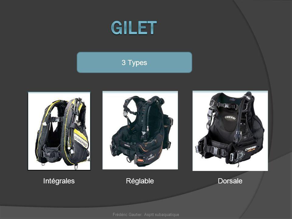 3 Types Intégrales Réglable Dorsale Frédéric Gautier. Asptt subaquatique