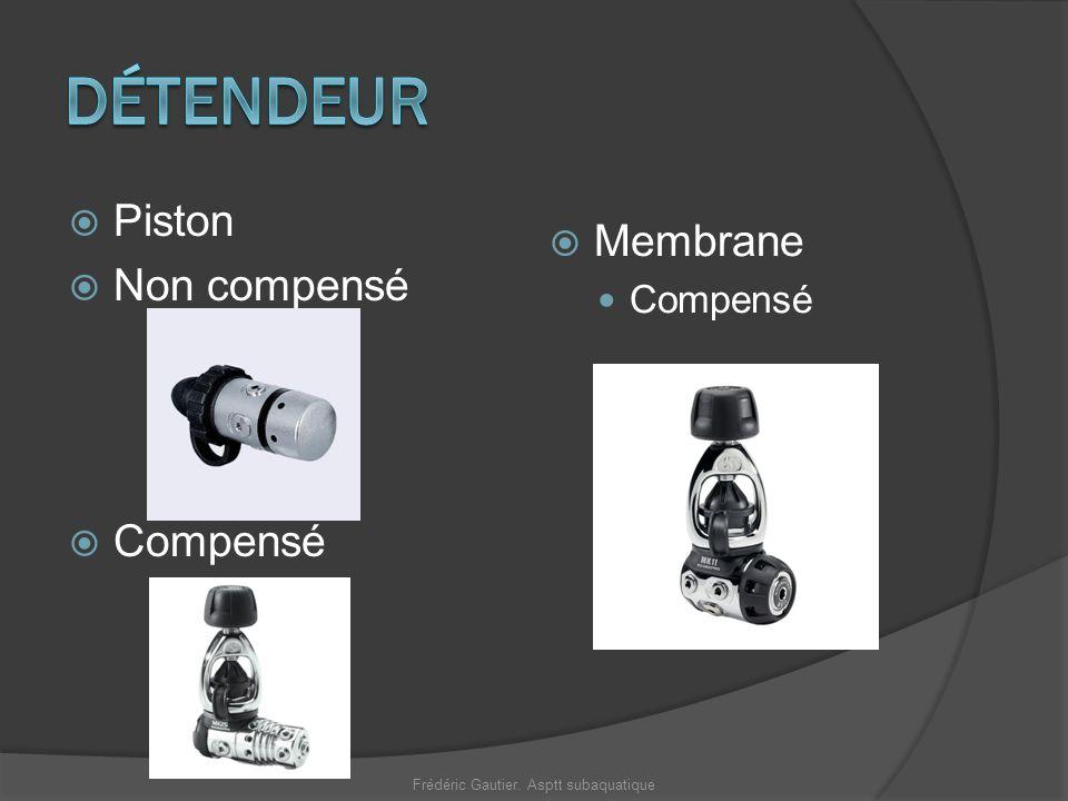 Piston Non compensé Compensé Membrane Compensé Frédéric Gautier. Asptt subaquatique