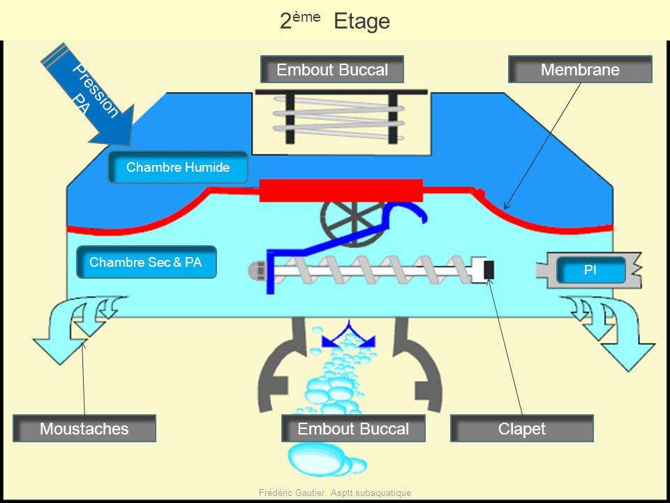 Chambre Humide Chambre Sec & PA Embout Buccal Pression PA Membrane Clapet PI Moustaches 2 ème Etage Frédéric Gautier. Asptt subaquatique