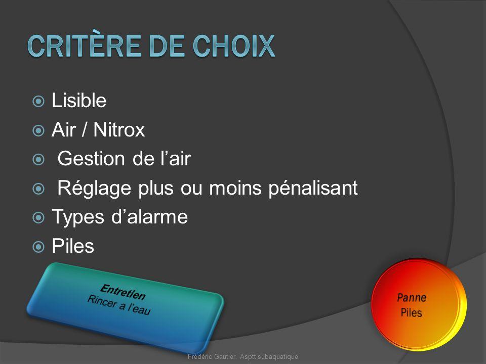 Lisible Air / Nitrox Gestion de lair Réglage plus ou moins pénalisant Types dalarme Piles Frédéric Gautier. Asptt subaquatique