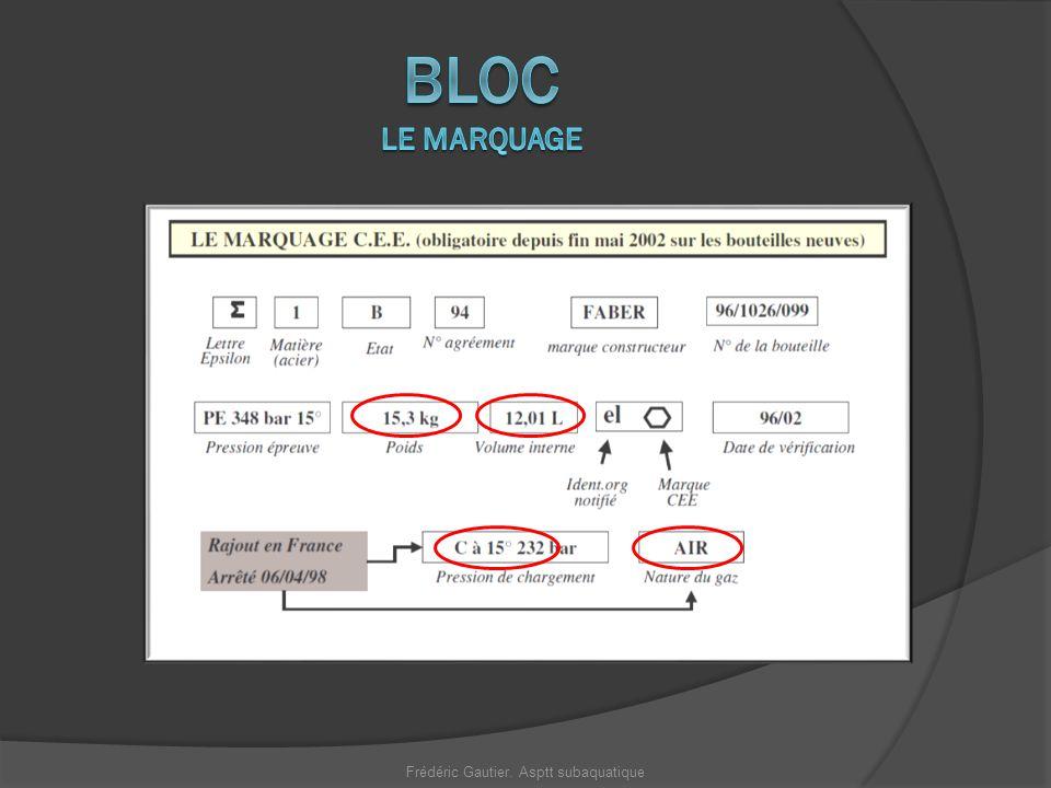 Air Provenant du bloc Filtre Joint Torique Piston Ressort Chambre HP Chambre PA Chambre PI Frédéric Gautier.