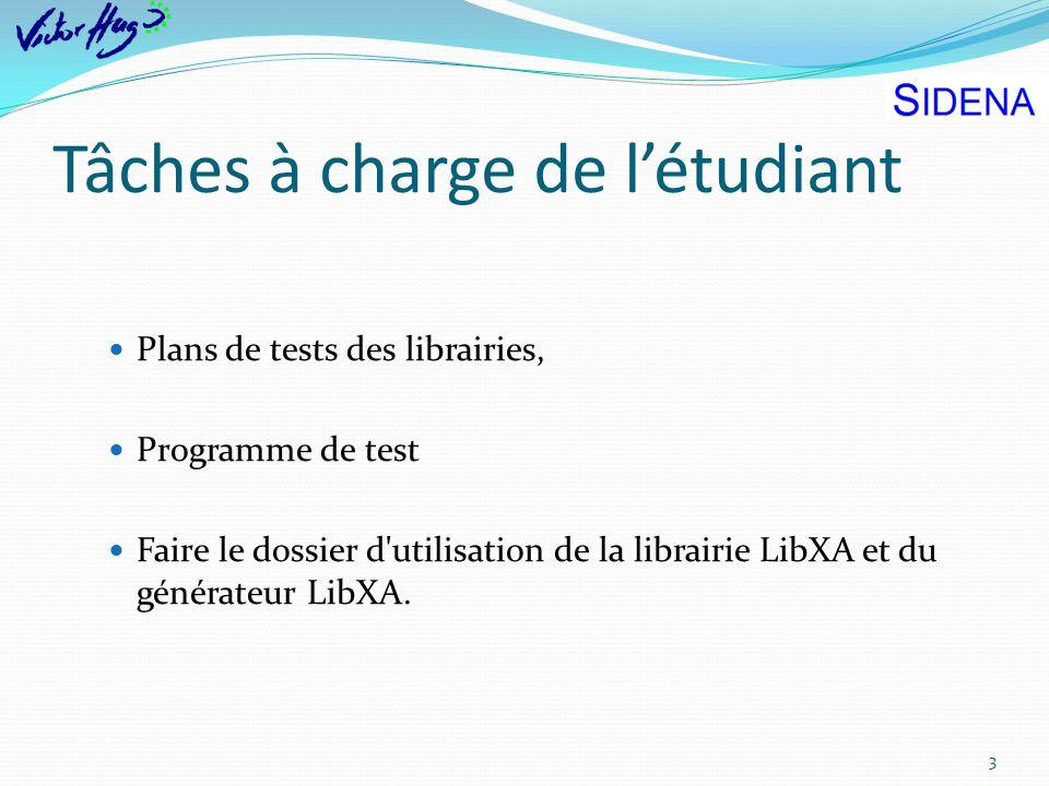 Tâches à charge de létudiant 3 Plans de tests des librairies, Programme de test Faire le dossier d'utilisation de la librairie LibXA et du générateur