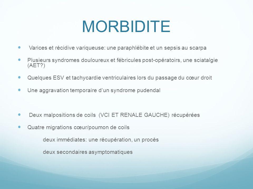 MORBIDITE Varices et récidive variqueuse: une paraphlébite et un sepsis au scarpa Plusieurs syndromes douloureux et fébricules post-opératoirs, une sc