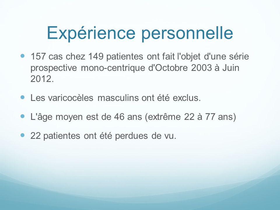 Expérience personnelle 157 cas chez 149 patientes ont fait l'objet d'une série prospective mono-centrique d'Octobre 2003 à Juin 2012. Les varicocèles
