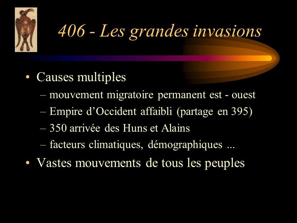 406 - Les grandes invasions Causes multiples –mouvement migratoire permanent est - ouest –Empire dOccident affaibli (partage en 395) –350 arrivée des Huns et Alains –facteurs climatiques, démographiques...
