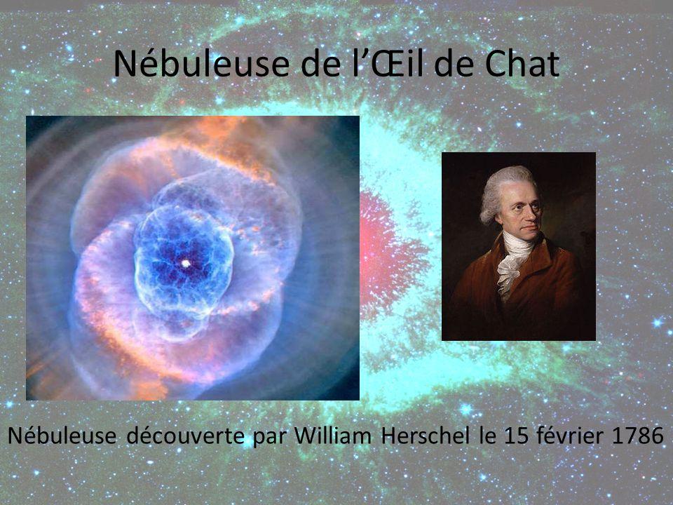 Nébuleuse de lŒil de Chat Nébuleuse découverte par William Herschel le 15 février 1786