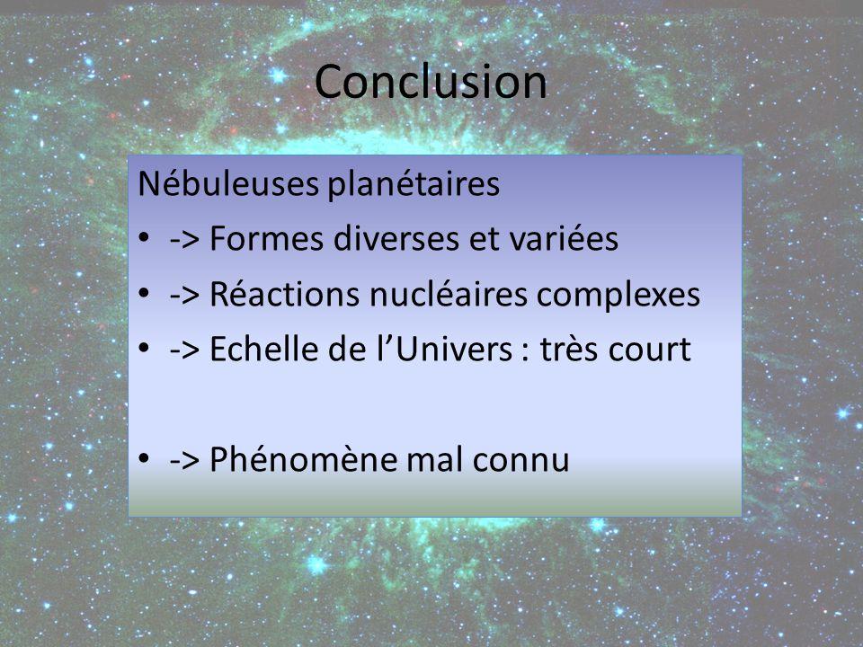 Conclusion Nébuleuses planétaires -> Formes diverses et variées -> Réactions nucléaires complexes -> Echelle de lUnivers : très court -> Phénomène mal