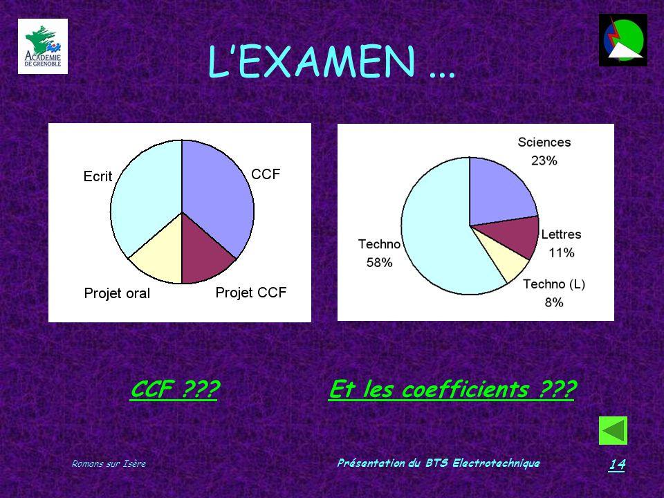 Romans sur Isère Présentation du BTS Electrotechnique 14 LEXAMEN... Et les coefficients ???CCF ???
