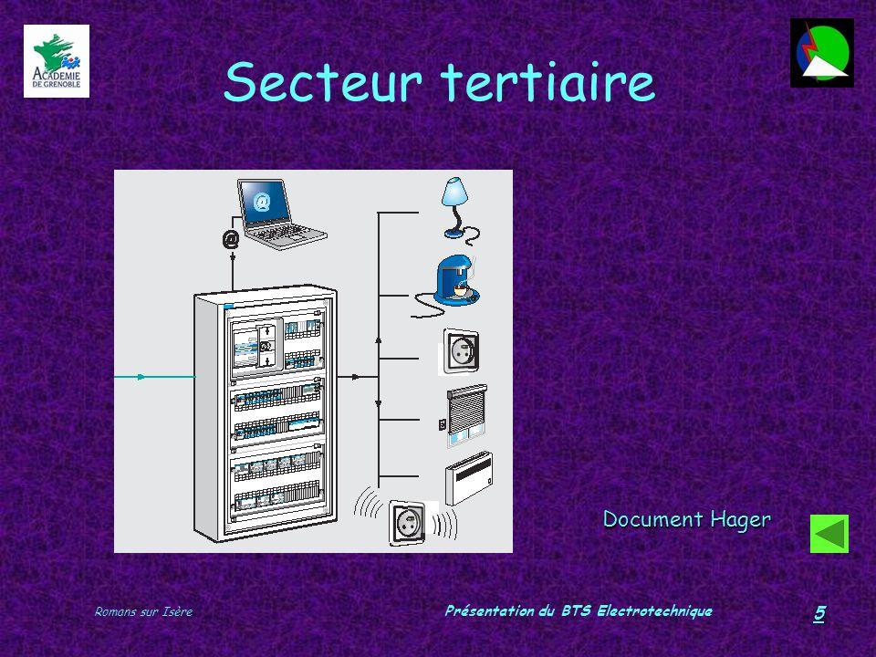 Romans sur Isère Présentation du BTS Electrotechnique 5 Secteur tertiaire Document Hager