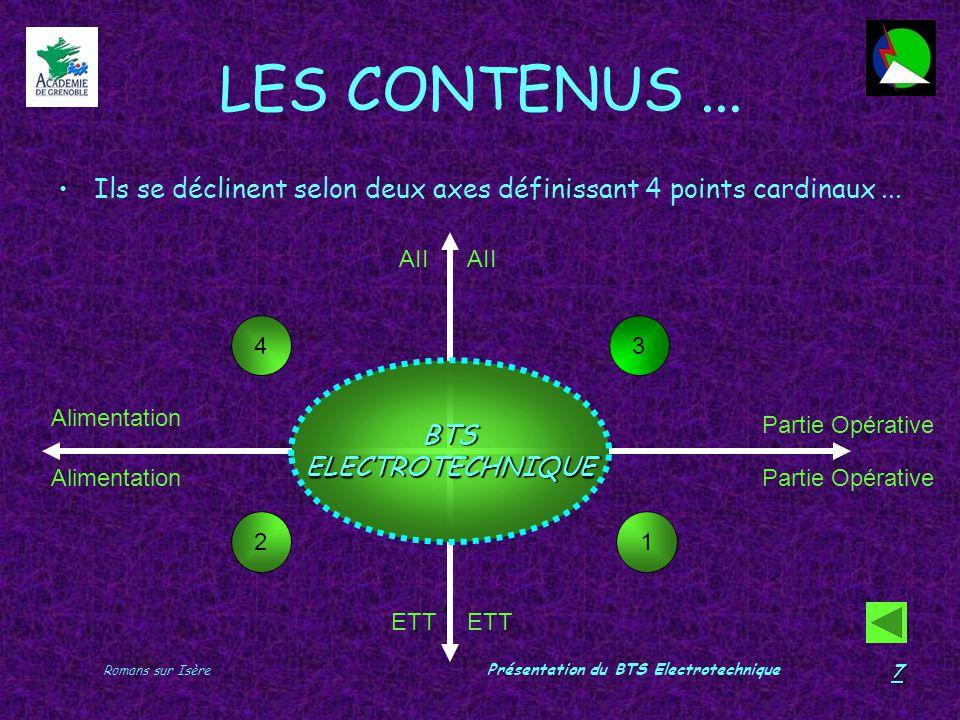 Romans sur Isère Présentation du BTS Electrotechnique 7 LES CONTENUS... Ils se déclinent selon deux axes définissant 4 points cardinaux... Partie Opér