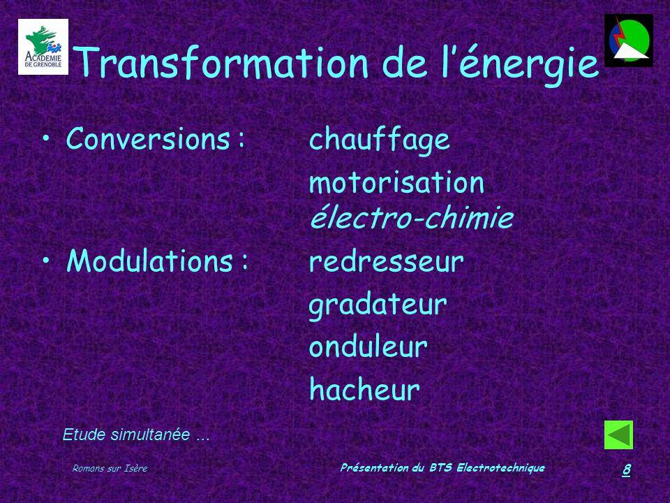 Romans sur Isère Présentation du BTS Electrotechnique 8 Transformation de lénergie Conversions : chauffage motorisation électro-chimie Modulations :re