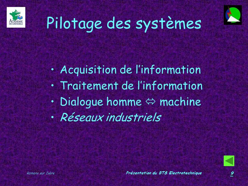 Romans sur Isère Présentation du BTS Electrotechnique 9 Pilotage des systèmes Acquisition de linformation Traitement de linformation Dialogue homme ma