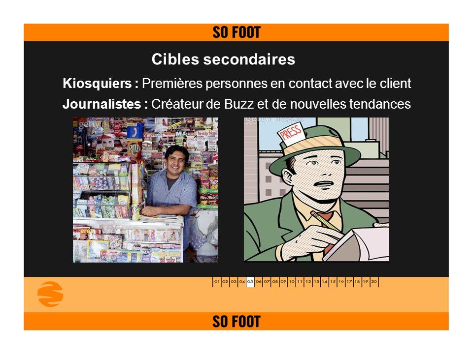 Cibles secondaires Kiosquiers : Premières personnes en contact avec le client Journalistes : Créateur de Buzz et de nouvelles tendances