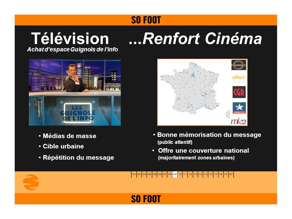 Télévision...Renfort Cinéma Médias de masse Cible urbaine Répétition du message Bonne mémorisation du message (public attentif) Offre une couverture n