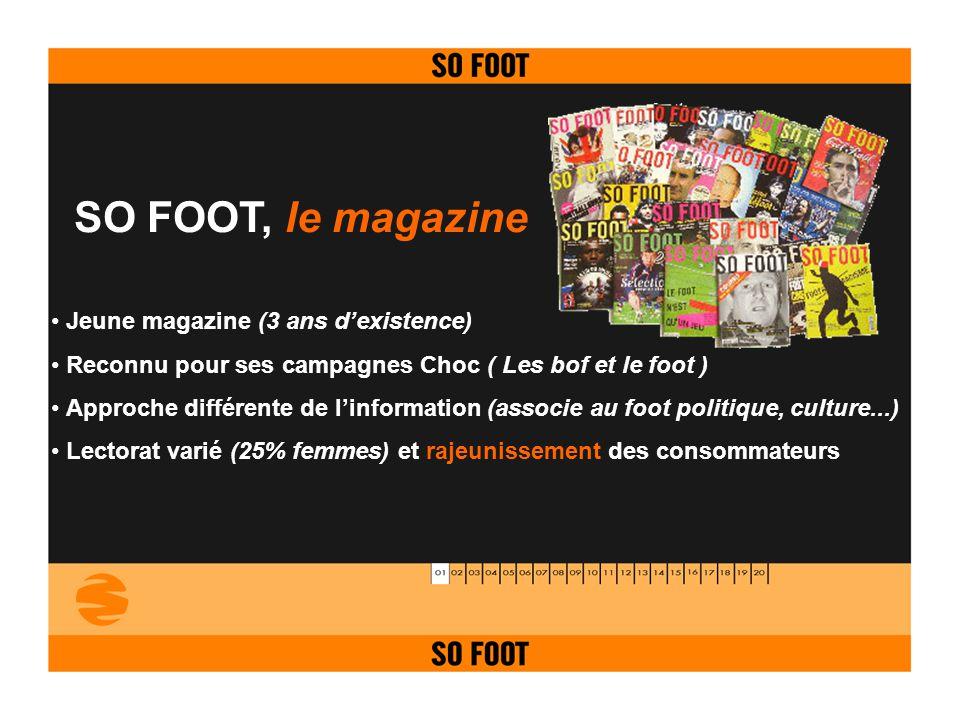 SO FOOT, le magazine Jeune magazine (3 ans dexistence) Reconnu pour ses campagnes Choc ( Les bof et le foot ) Approche différente de linformation (ass