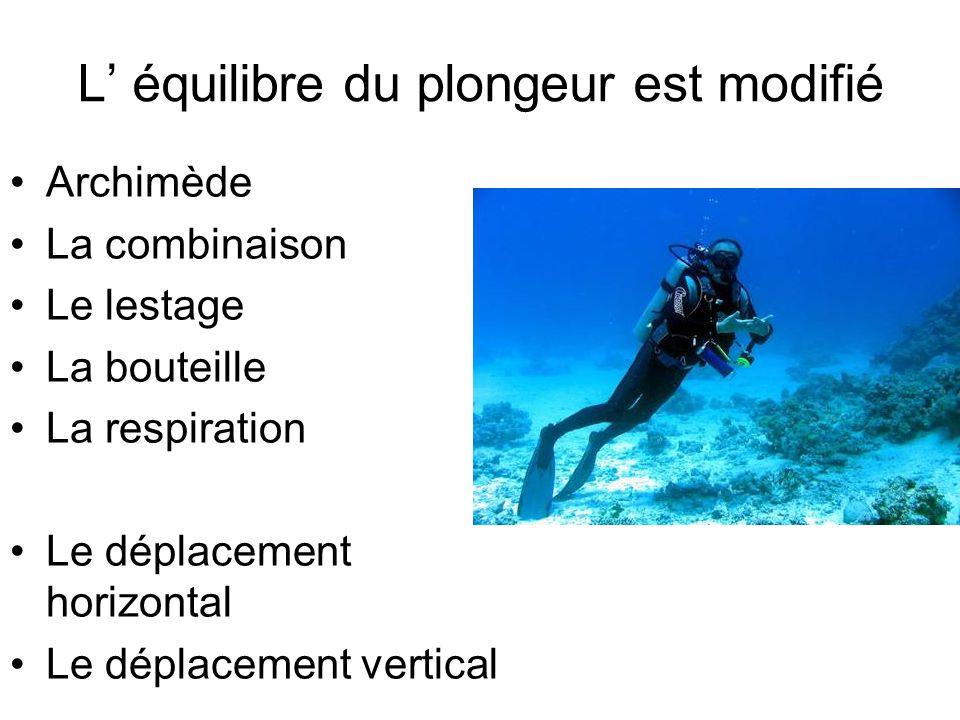 L équilibre du plongeur est modifié Archimède La combinaison Le lestage La bouteille La respiration Le déplacement horizontal Le déplacement vertical