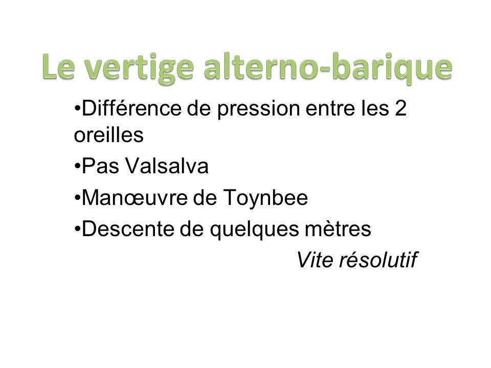 Différence de pression entre les 2 oreilles Pas Valsalva Manœuvre de Toynbee Descente de quelques mètres Vite résolutif