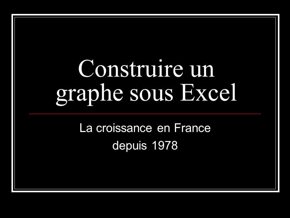 Construire un graphe sous Excel La croissance en France depuis 1978