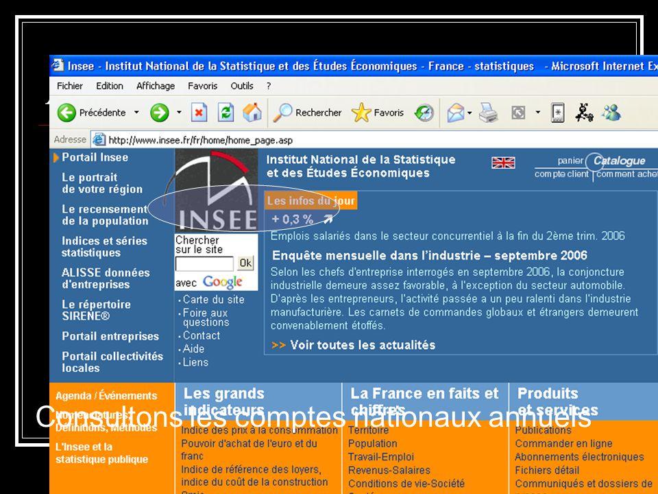 Allons sur le site de lINSEE Consultons les comptes nationaux annuels