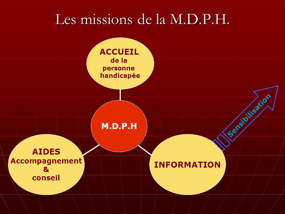 Les missions de la M.D.P.H.